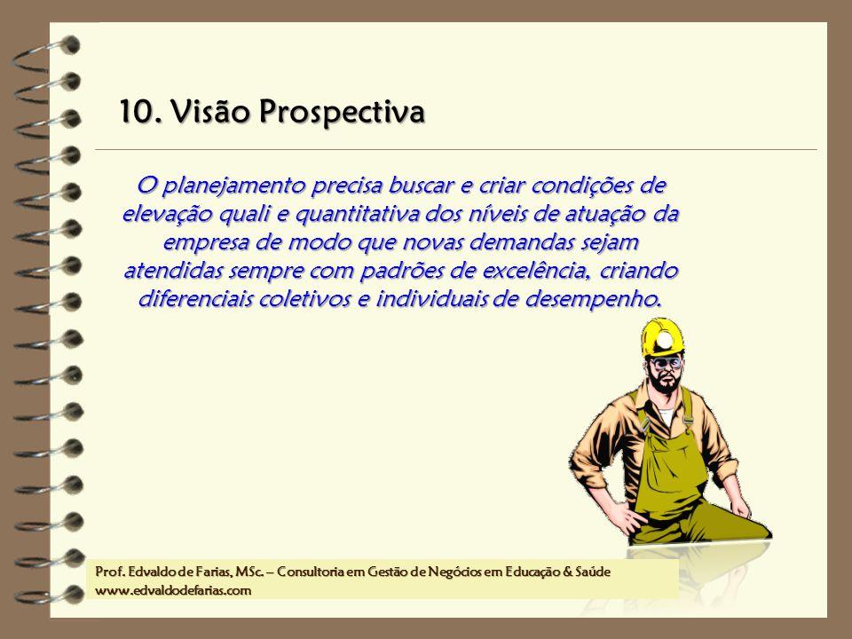 Prof. MSc. Edvaldo de Farias – www.edvaldodefarias.pro.br edvaldo.farias@uol.com.br O planejamento precisa buscar e criar condições de elevação quali