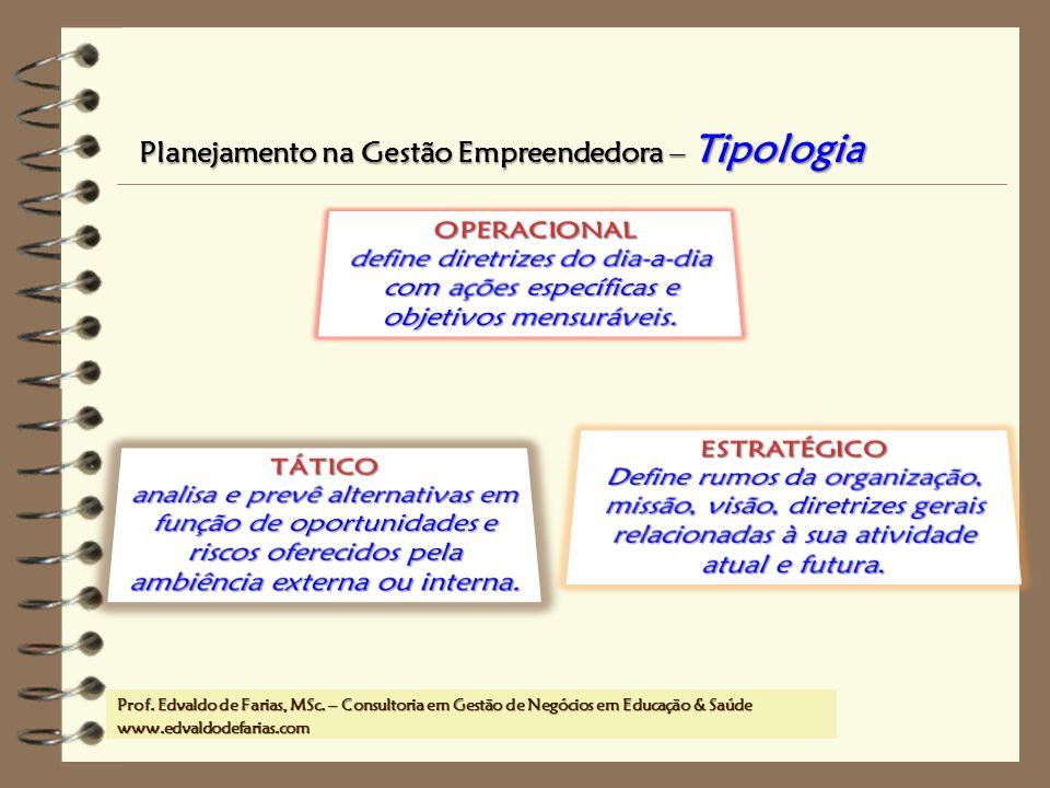 Prof. MSc. Edvaldo de Farias – www.edvaldodefarias.pro.br edvaldo.farias@uol.com.br Planejamento na Gestão Empreendedora – Tipologia Prof. Edvaldo de