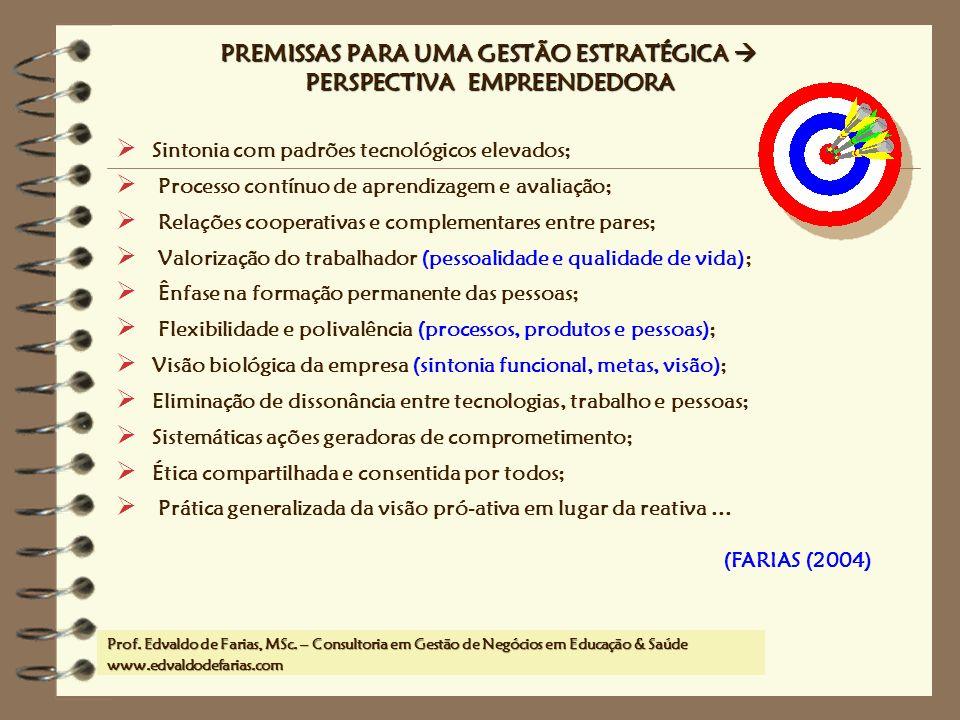 Prof. MSc. Edvaldo de Farias – www.edvaldodefarias.pro.br edvaldo.farias@uol.com.br PREMISSAS PARA UMA GESTÃO ESTRATÉGICA PERSPECTIVA EMPREENDEDORA Si