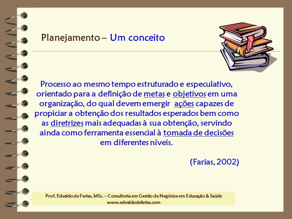 Prof. MSc. Edvaldo de Farias – www.edvaldodefarias.pro.br edvaldo.farias@uol.com.br Planejamento – Um conceito Processo ao mesmo tempo estruturado e e