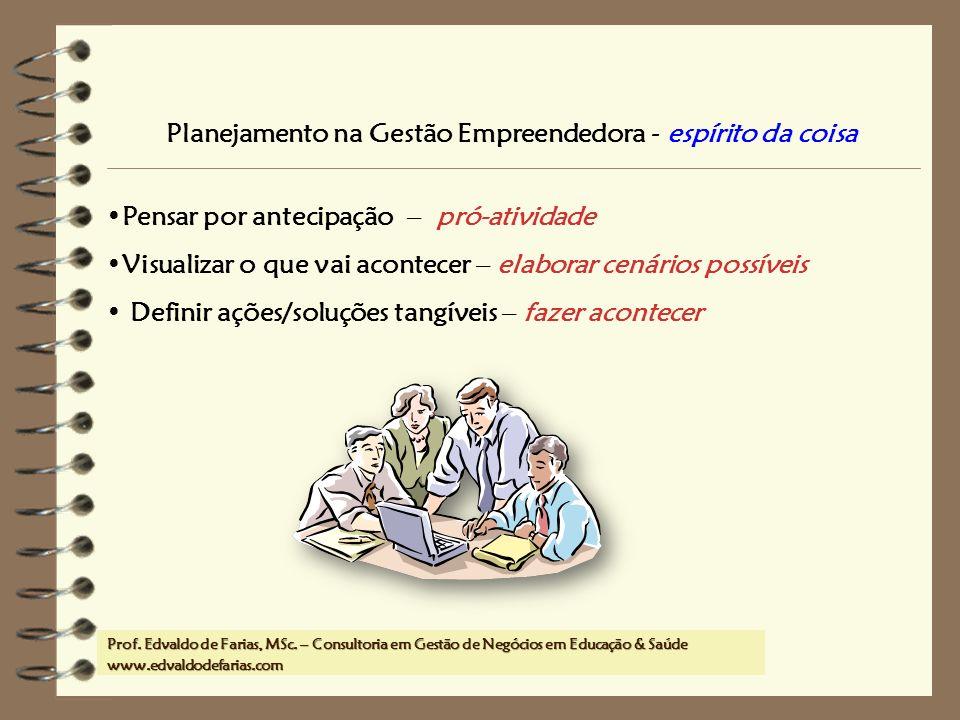 Prof. MSc. Edvaldo de Farias – www.edvaldodefarias.pro.br edvaldo.farias@uol.com.br Planejamento na Gestão Empreendedora - espírito da coisa Pensar po