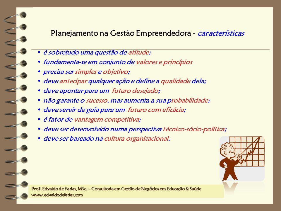 Prof. MSc. Edvaldo de Farias – www.edvaldodefarias.pro.br edvaldo.farias@uol.com.br é sobretudo uma questão de atitude; fundamenta-se em conjunto de v