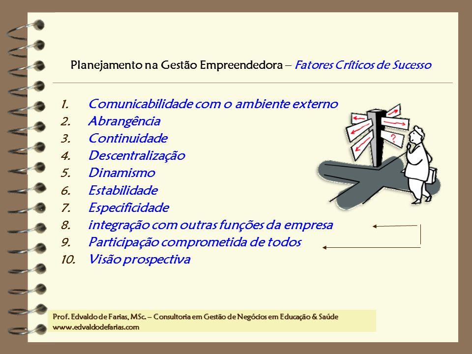 Prof. MSc. Edvaldo de Farias – www.edvaldodefarias.pro.br edvaldo.farias@uol.com.br 1. Comunicabilidade com o ambiente externo 2. Abrangência 3. Conti
