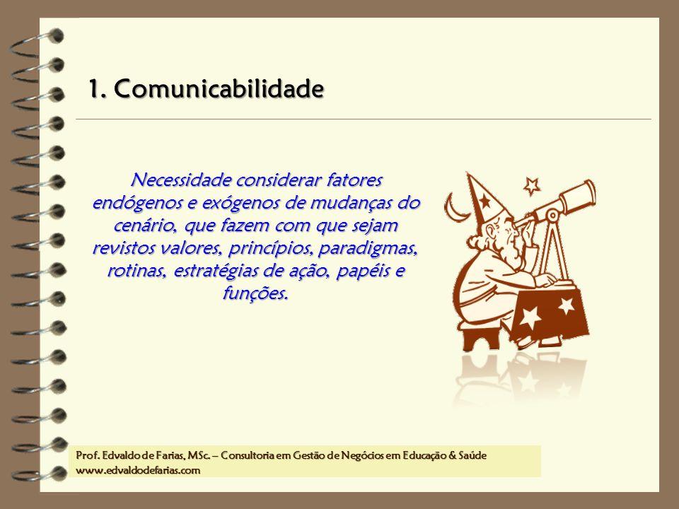 Prof. MSc. Edvaldo de Farias – www.edvaldodefarias.pro.br edvaldo.farias@uol.com.br 1. Comunicabilidade Necessidade considerar fatores endógenos e exó