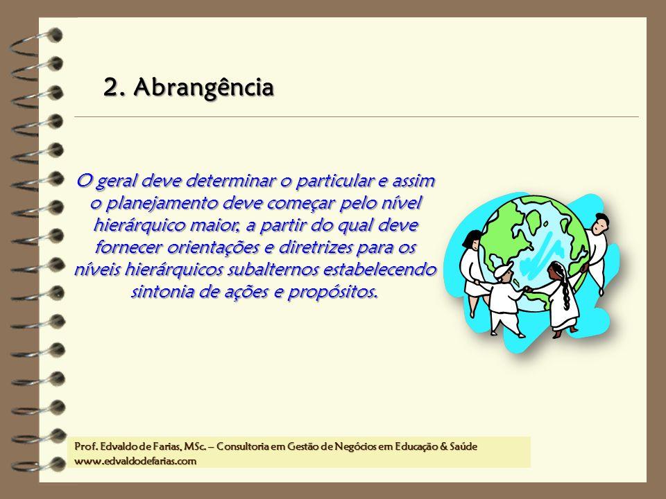 Prof. MSc. Edvaldo de Farias – www.edvaldodefarias.pro.br edvaldo.farias@uol.com.br 2. Abrangência O geral deve determinar o particular e assim o plan