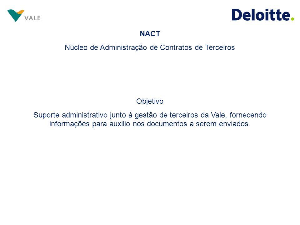 Objetivo Suporte administrativo junto à gestão de terceiros da Vale, fornecendo informações para auxilio nos documentos a serem enviados. NACT Núcleo