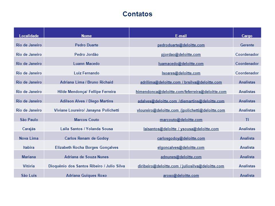 Contatos LocalidadeNomeE-mailCargo Rio de JaneiroPedro Duartepedroduarte@deloitte.comGerente Rio de JaneiroPedro Jordãopjordao@deloitte.comCoordenador