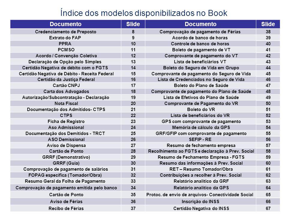 Índice dos modelos disponibilizados no Book DocumentoSlideDocumentoSlide Credenciamento de Preposto8Comprovação de pagamento de Férias 38 Extrato do F