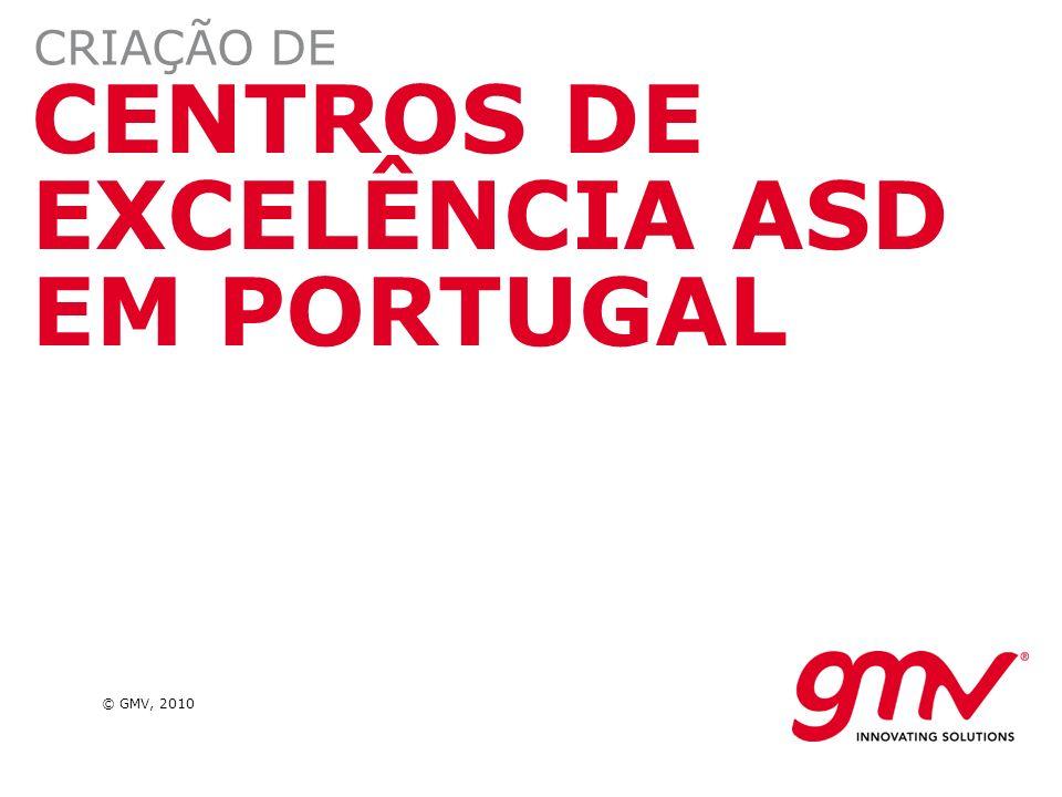 © GMV, 2010 CENTROS DE EXCELÊNCIA ASD EM PORTUGAL CRIAÇÃO DE