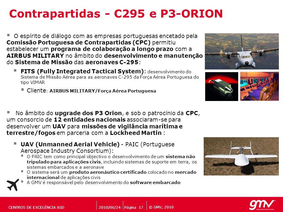 © GMV, 2010 O espírito de diálogo com as empresas portuguesas encetado pela Comissão Portuguesa de Contrapartidas (CPC) permitiu estabelecer um progra
