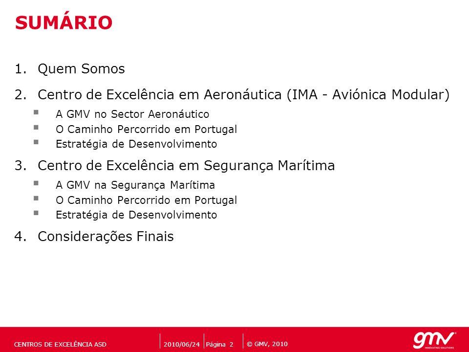© GMV, 2010 1.Quem Somos 2.Centro de Excelência em Aeronáutica (IMA - Aviónica Modular) A GMV no Sector Aeronáutico O Caminho Percorrido em Portugal E