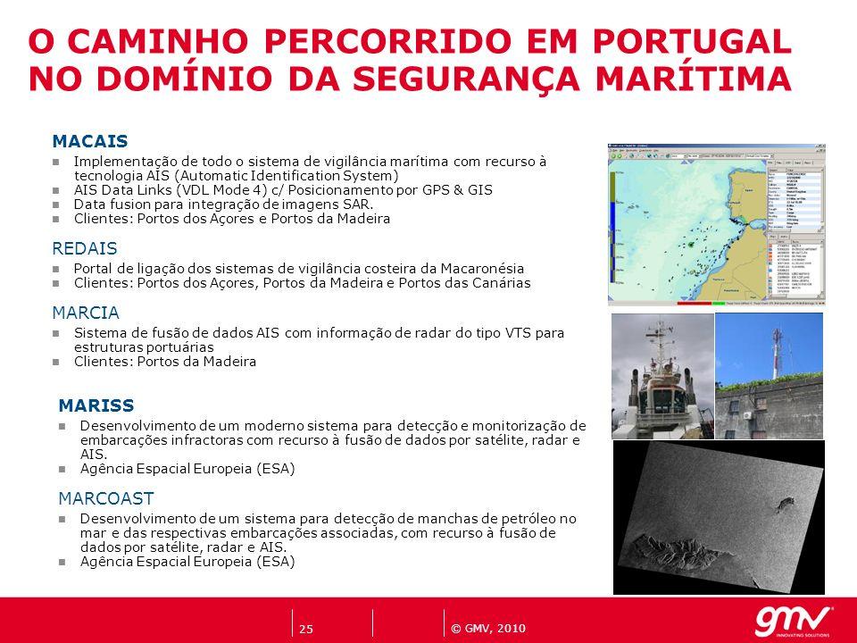 © GMV, 2010 25 MACAIS Implementação de todo o sistema de vigilância marítima com recurso à tecnologia AIS (Automatic Identification System) AIS Data L