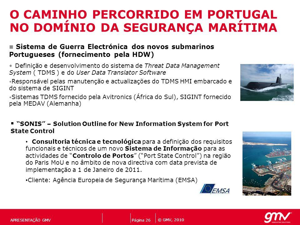 © GMV, 2010 Página 26 APRESENTAÇÃO GMV Sistema de Guerra Electrónica dos novos submarinos Portugueses (fornecimento pela HDW) Definição e desenvolvime