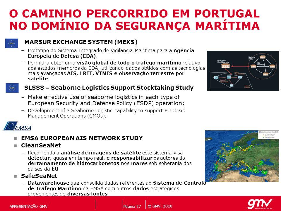 © GMV, 2010 Página 27 APRESENTAÇÃO GMV MARSUR EXCHANGE SYSTEM (MEXS) –Protótipo do Sistema Integrado de Vigilância Marítima para a Agência Europeia de