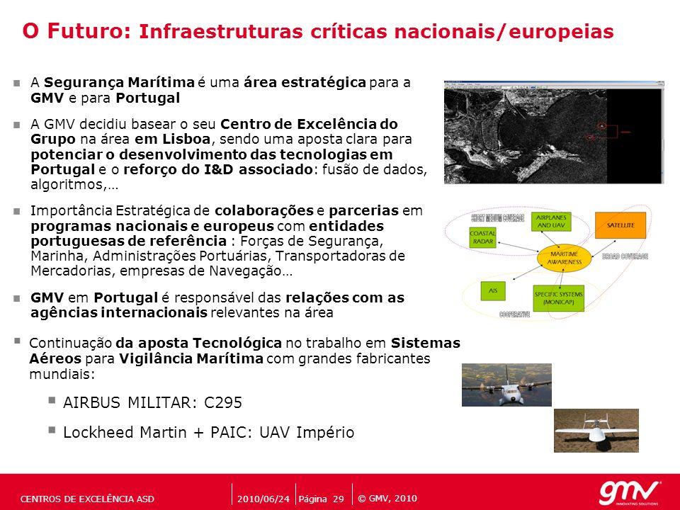 © GMV, 2010 A Segurança Marítima é uma área estratégica para a GMV e para Portugal A GMV decidiu basear o seu Centro de Excelência do Grupo na área em