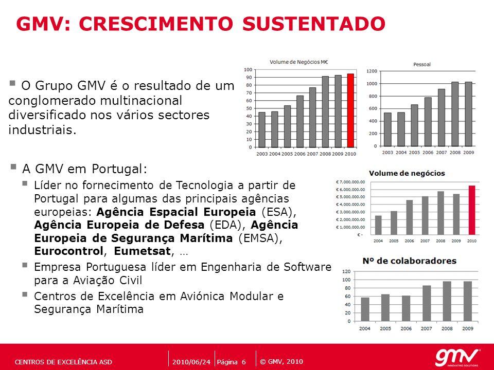 © GMV, 2010 GMV: CRESCIMENTO SUSTENTADO O Grupo GMV é o resultado de um conglomerado multinacional diversificado nos vários sectores industriais. Pági