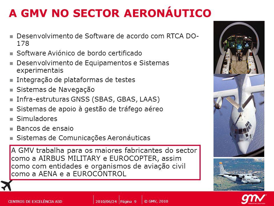 © GMV, 2010 A GMV NO SECTOR AERONÁUTICO Página 9CENTROS DE EXCELÊNCIA ASD2010/06/24 Desenvolvimento de Software de acordo com RTCA DO- 178 Software Av