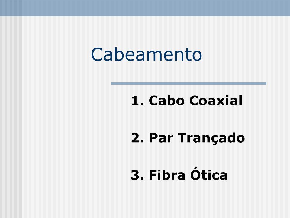 1. Cabo Coaxial 2. Par Trançado 3. Fibra Ótica