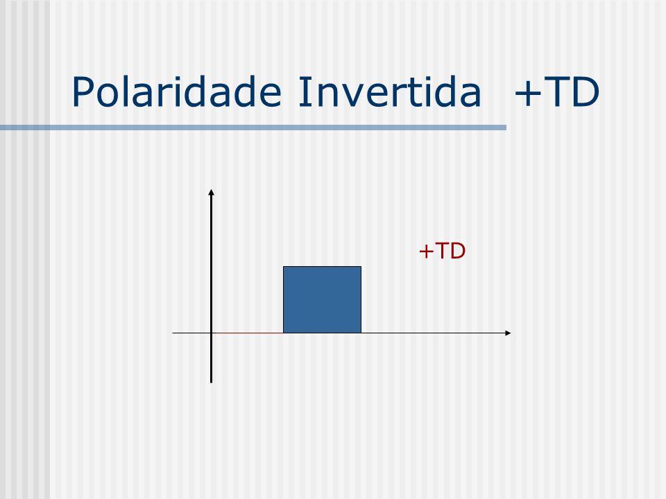 Polaridade Invertida +TD +TD