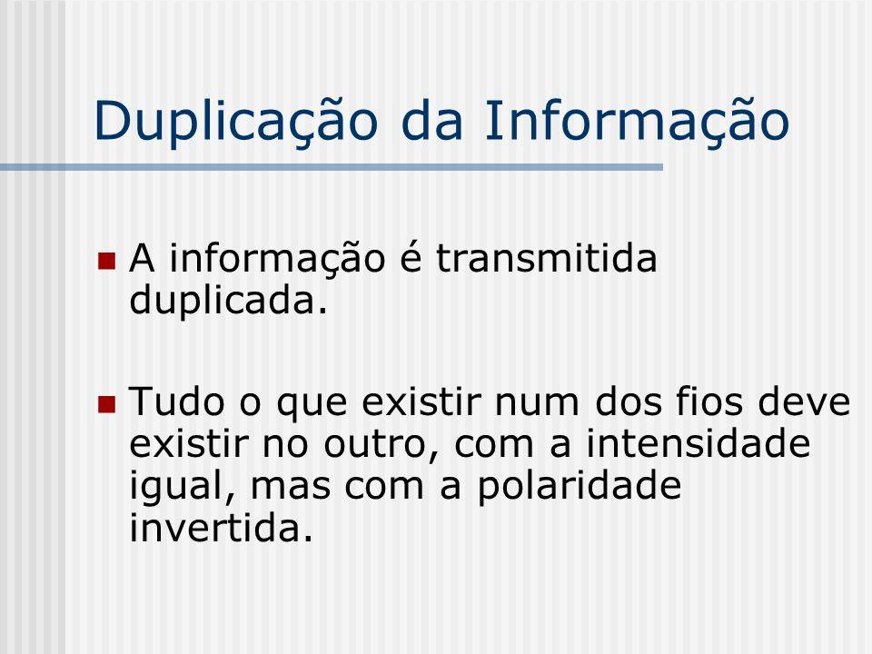 Duplicação da Informação A informação é transmitida duplicada.