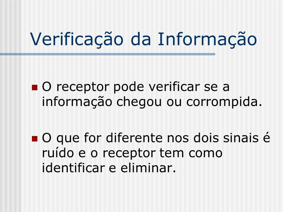 Verificação da Informação O receptor pode verificar se a informação chegou ou corrompida.