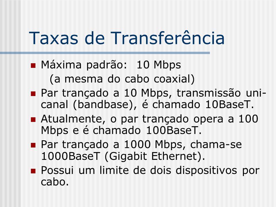 Taxas de Transferência Máxima padrão: 10 Mbps (a mesma do cabo coaxial) Par trançado a 10 Mbps, transmissão uni- canal (bandbase), é chamado 10BaseT.