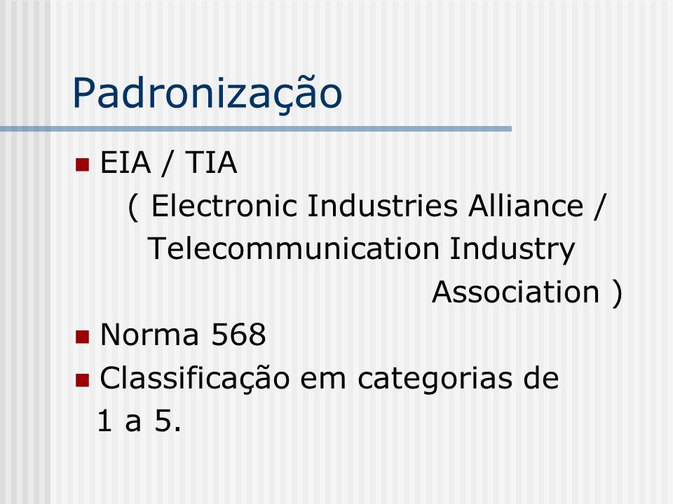 Padronização EIA / TIA ( Electronic Industries Alliance / Telecommunication Industry Association ) Norma 568 Classificação em categorias de 1 a 5.