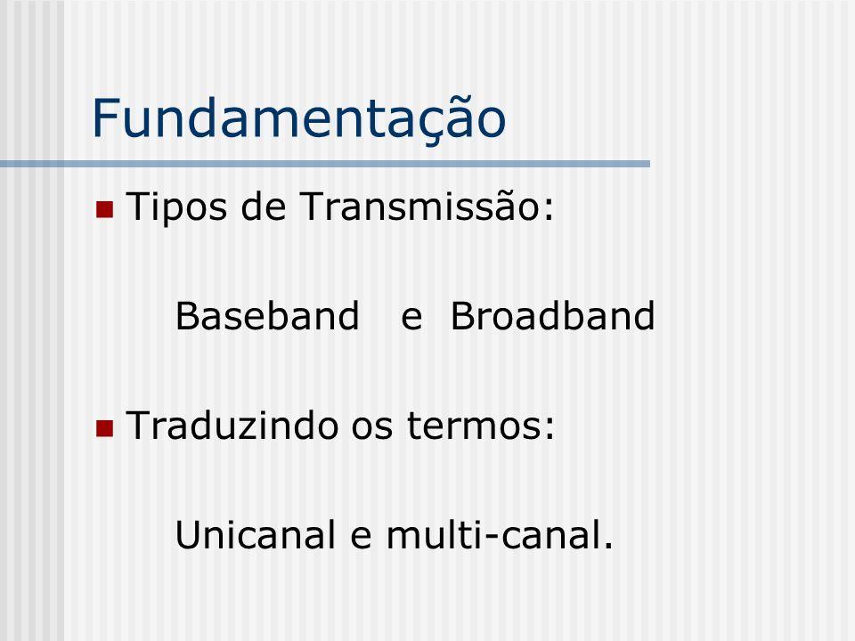 Fundamentação Tipos de Transmissão: Baseband e Broadband Traduzindo os termos: Unicanal e multi-canal.