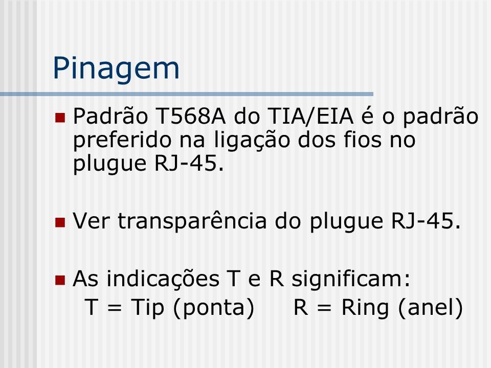 Pinagem Padrão T568A do TIA/EIA é o padrão preferido na ligação dos fios no plugue RJ-45.