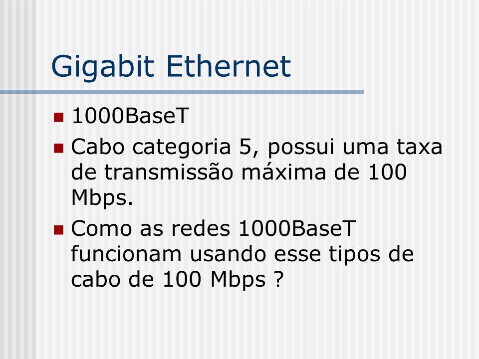 Gigabit Ethernet 1000BaseT Cabo categoria 5, possui uma taxa de transmissão máxima de 100 Mbps.
