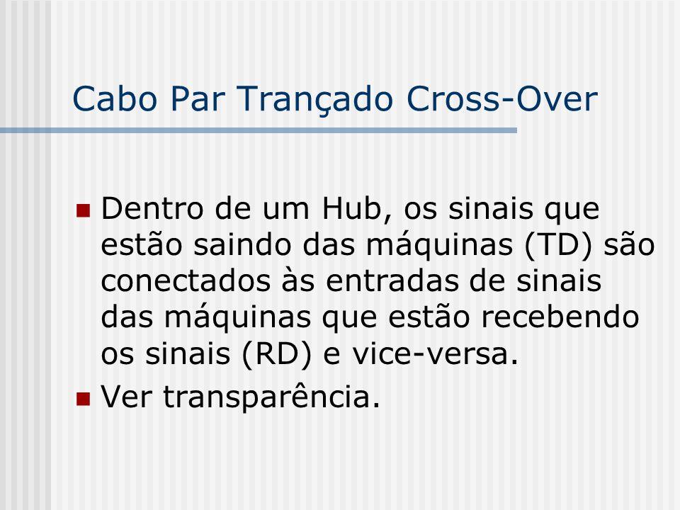 Cabo Par Trançado Cross-Over Dentro de um Hub, os sinais que estão saindo das máquinas (TD) são conectados às entradas de sinais das máquinas que estão recebendo os sinais (RD) e vice-versa.