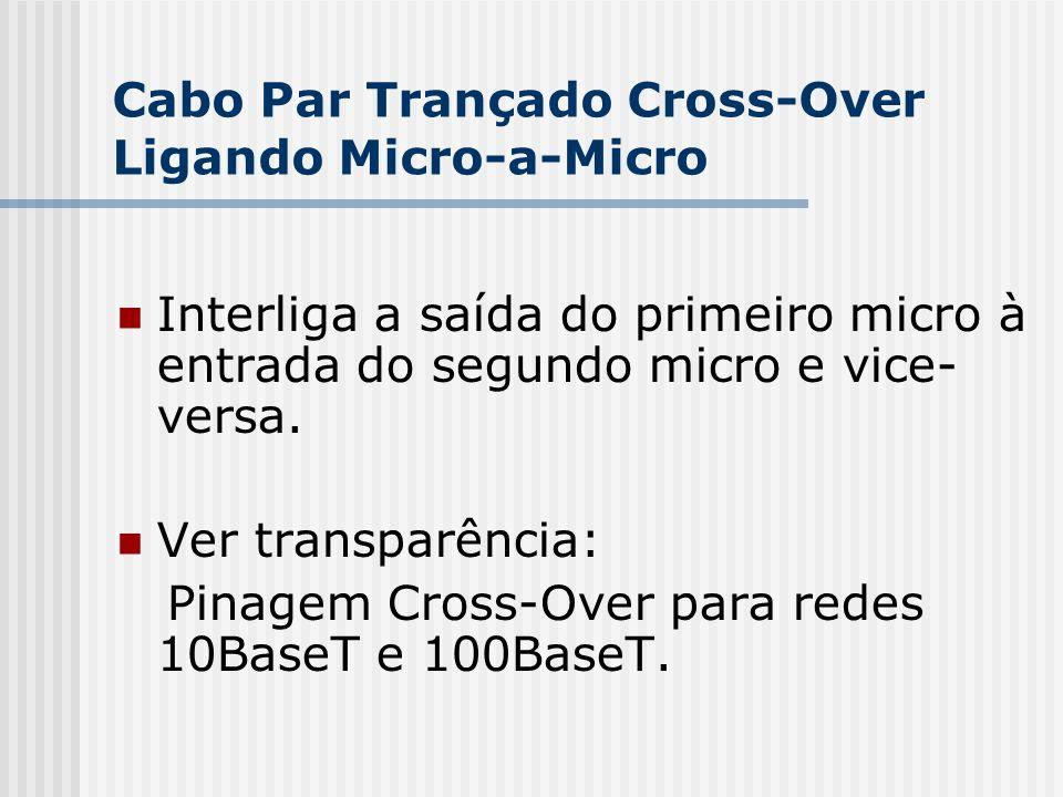 Cabo Par Trançado Cross-Over Ligando Micro-a-Micro Interliga a saída do primeiro micro à entrada do segundo micro e vice- versa.