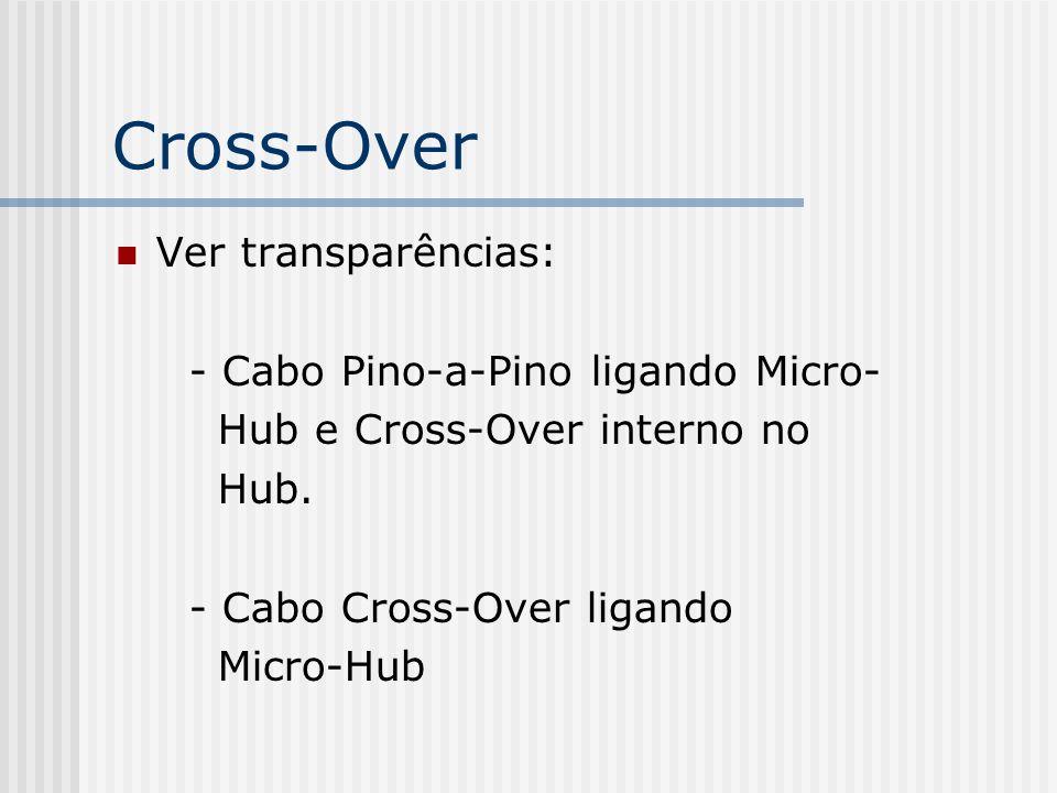 Cross-Over Ver transparências: - Cabo Pino-a-Pino ligando Micro- Hub e Cross-Over interno no Hub.