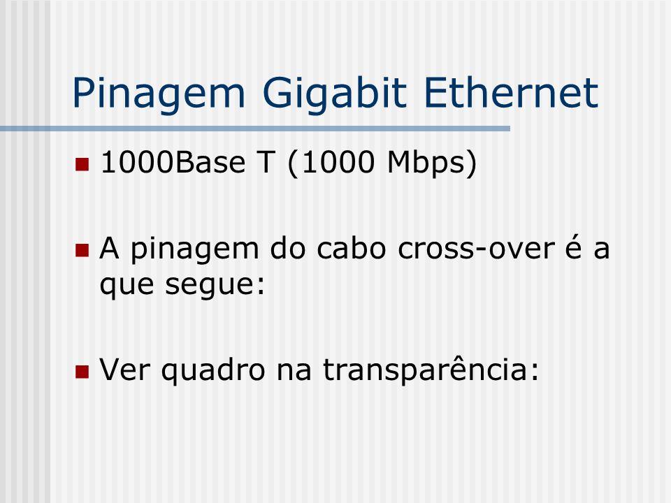Pinagem Gigabit Ethernet 1000Base T (1000 Mbps) A pinagem do cabo cross-over é a que segue: Ver quadro na transparência: