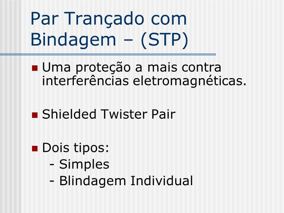 Par Trançado com Bindagem – (STP) Uma proteção a mais contra interferências eletromagnéticas.