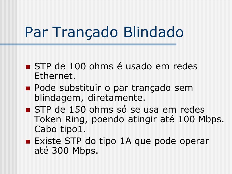Par Trançado Blindado STP de 100 ohms é usado em redes Ethernet.