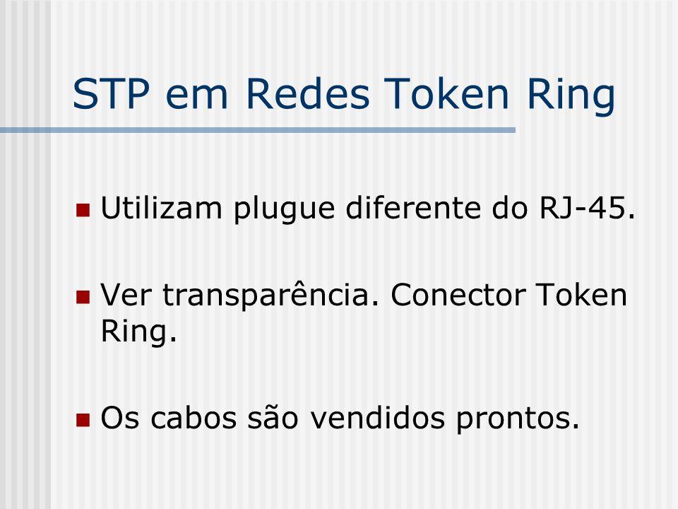 STP em Redes Token Ring Utilizam plugue diferente do RJ-45.