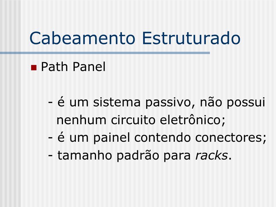 Cabeamento Estruturado Path Panel - é um sistema passivo, não possui nenhum circuito eletrônico; - é um painel contendo conectores; - tamanho padrão para racks.
