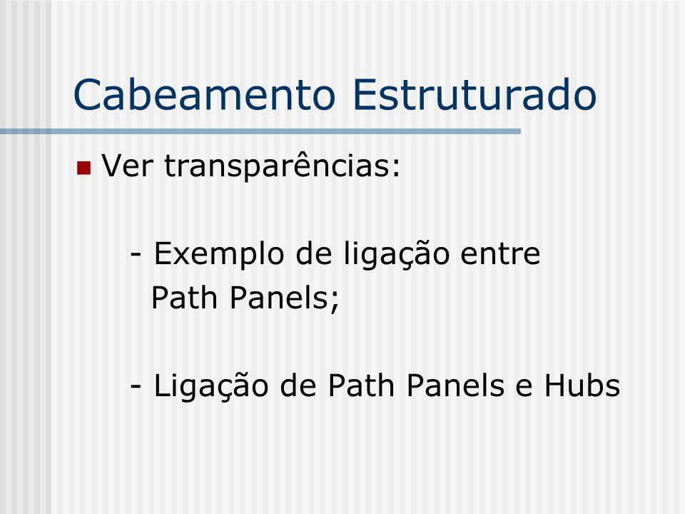 Cabeamento Estruturado Ver transparências: - Exemplo de ligação entre Path Panels; - Ligação de Path Panels e Hubs