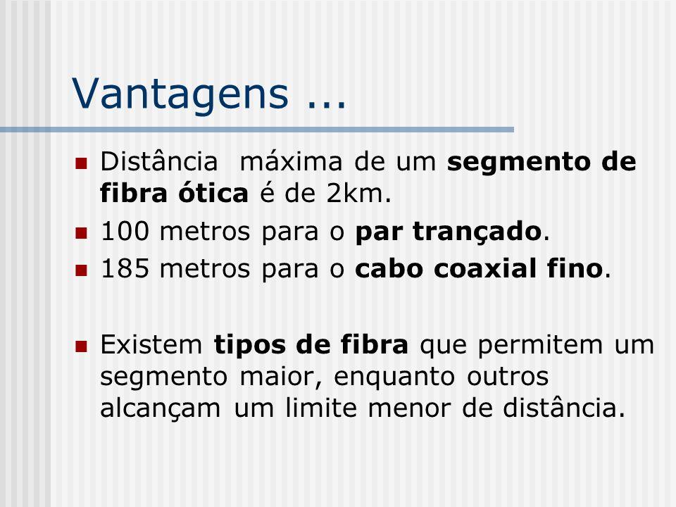 Vantagens...Distância máxima de um segmento de fibra ótica é de 2km.