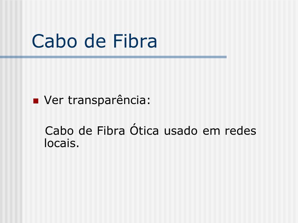 Cabo de Fibra Ver transparência: Cabo de Fibra Ótica usado em redes locais.
