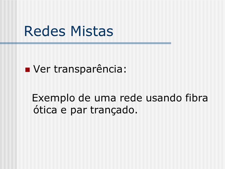 Redes Mistas Ver transparência: Exemplo de uma rede usando fibra ótica e par trançado.