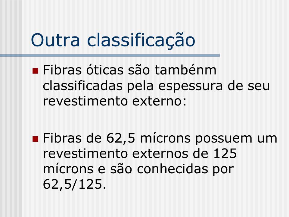Outra classificação Fibras óticas são tambénm classificadas pela espessura de seu revestimento externo: Fibras de 62,5 mícrons possuem um revestimento externos de 125 mícrons e são conhecidas por 62,5/125.