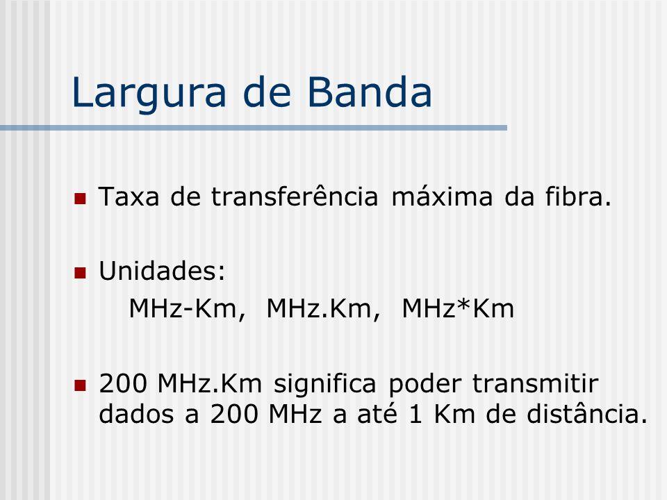 Largura de Banda Taxa de transferência máxima da fibra.