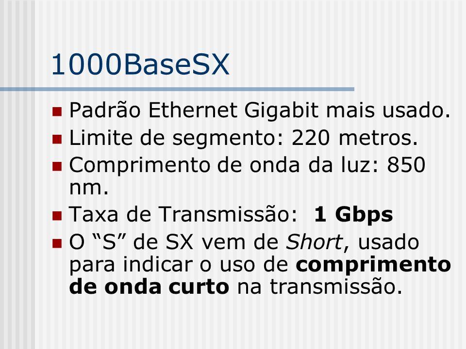 1000BaseSX Padrão Ethernet Gigabit mais usado.Limite de segmento: 220 metros.