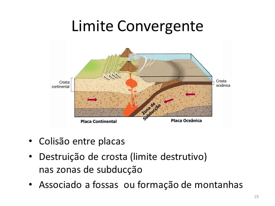 Limite Convergente Colisão entre placas Destruição de crosta (limite destrutivo) nas zonas de subducção Associado a fossas ou formação de montanhas 19