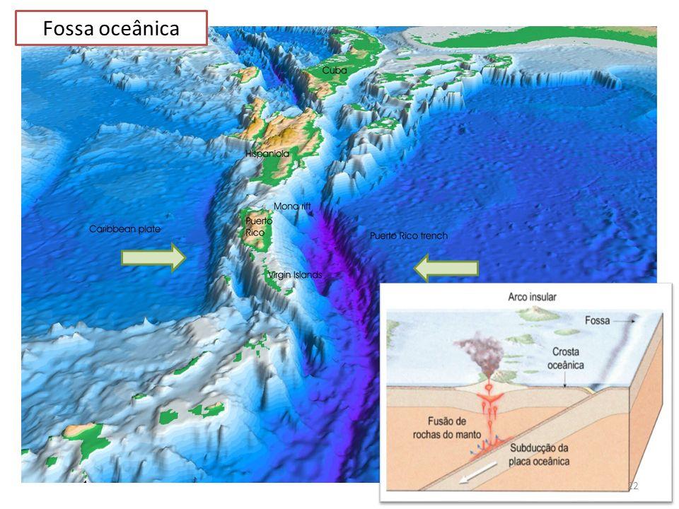 Fossa oceânica 22