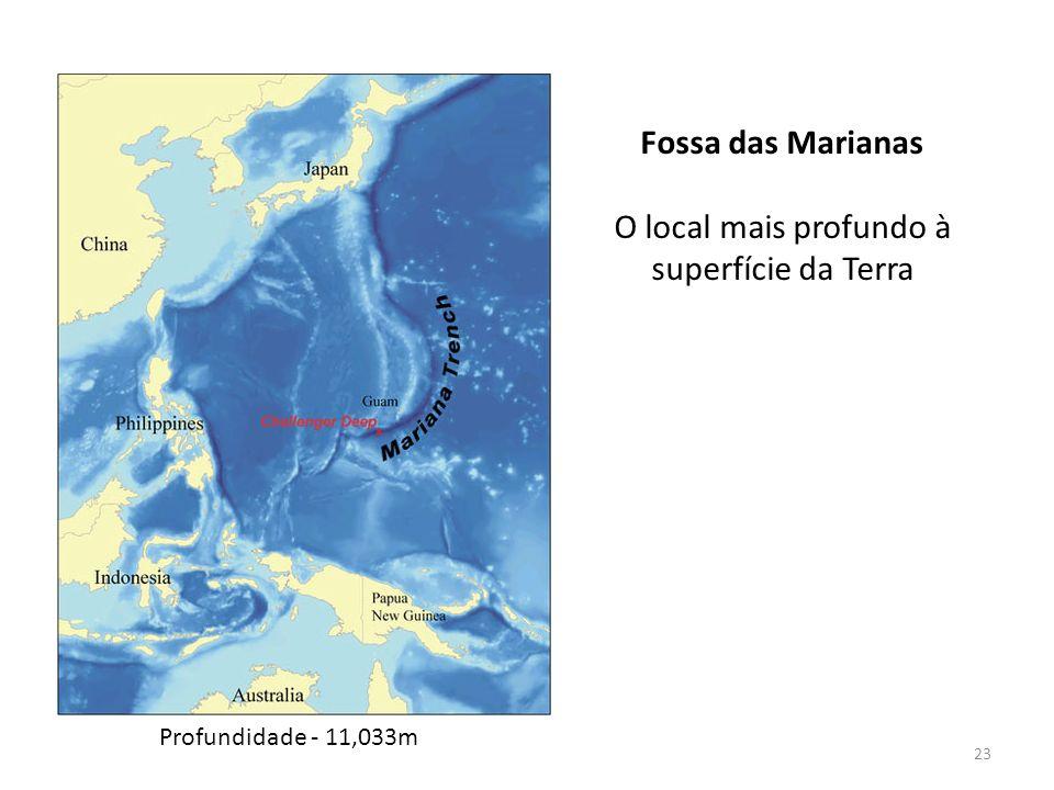 Profundidade - 11,033m Fossa das Marianas O local mais profundo à superfície da Terra 23