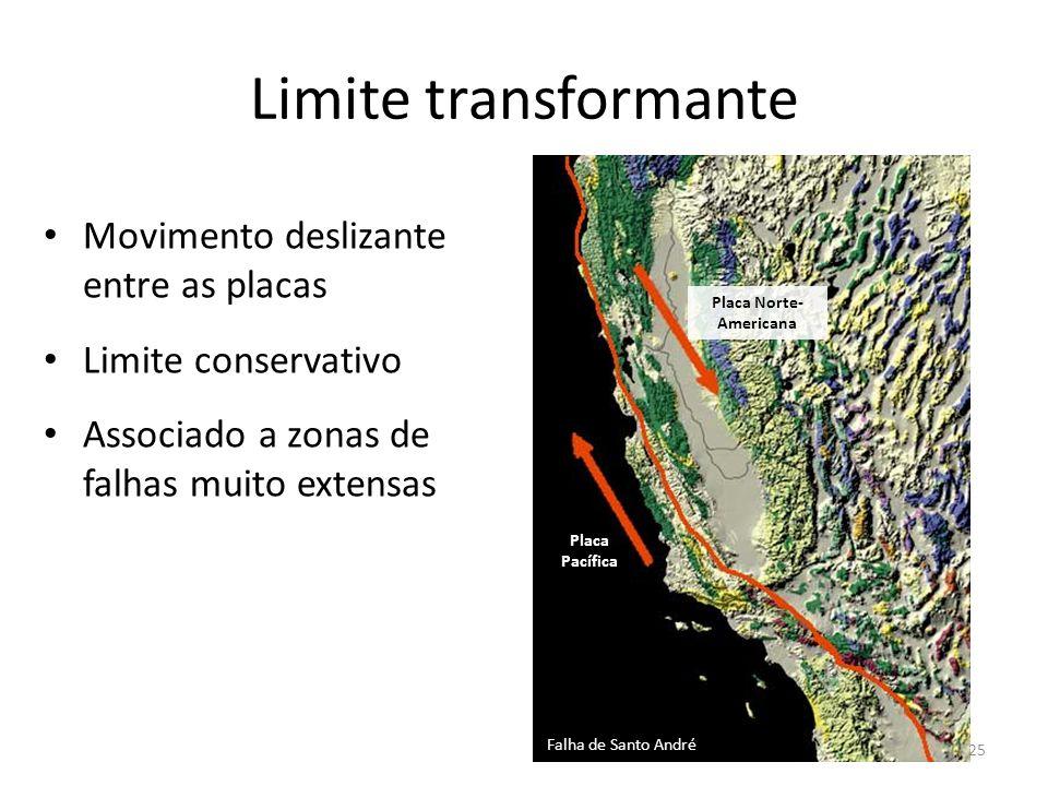Limite transformante Movimento deslizante entre as placas Limite conservativo Associado a zonas de falhas muito extensas Falha de Santo André Placa No