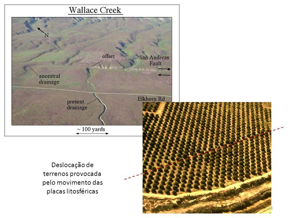Deslocação de terrenos provocada pelo movimento das placas litosféricas 28